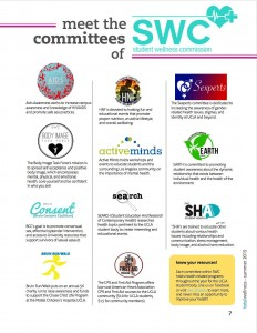 SWC_Committees_updated